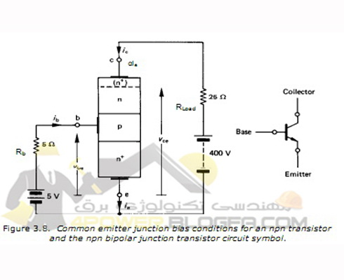 Power Switching Devices and their Static Electrical Characteristics